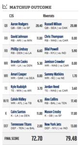 C3S Fantasy NFL Week 6 Box Score