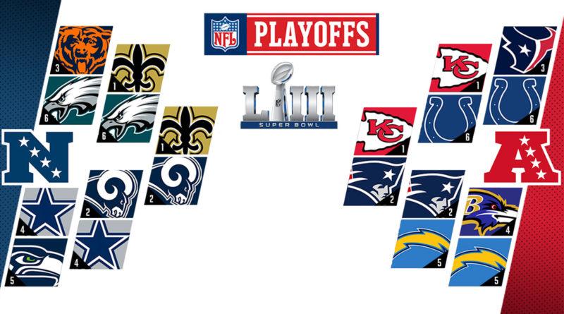 Playoff NFL 2019 Championship