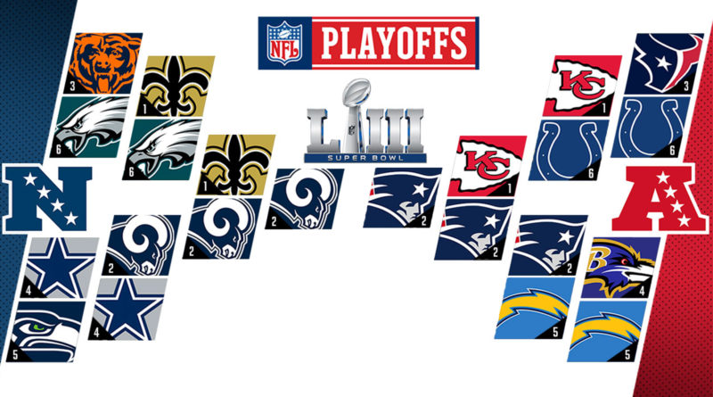 Playoff NFL 2019 Super Bowl LIII