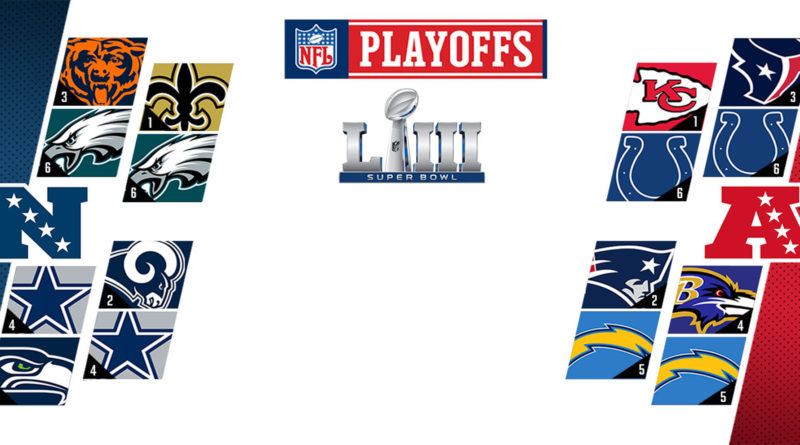 Playoff NFL 2019 Divisional