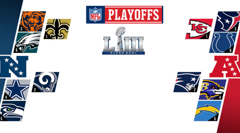 Playoff NFL 2019 Wild Card
