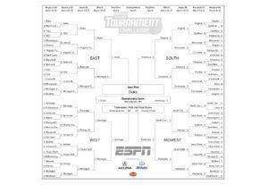 NCAA bracket challenge 2019